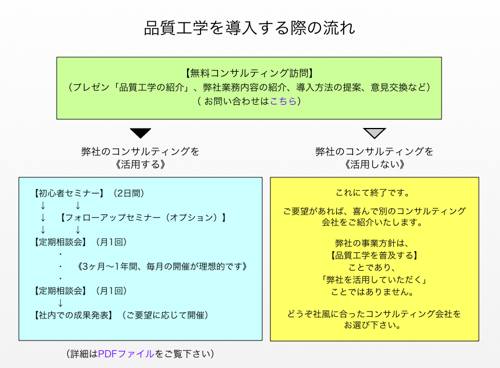 Consultation_flow.jpg