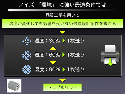 QE_taguchi_method_key_02.png